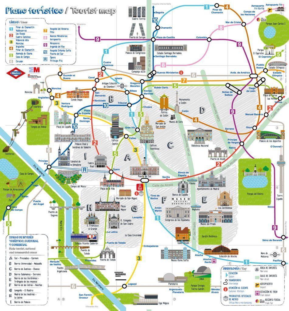 Qué ver en Madrid: plano turístico del Metro