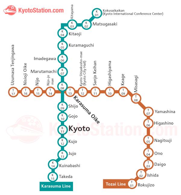 Transporte en Kioto: Mapa de Metro de Kioto