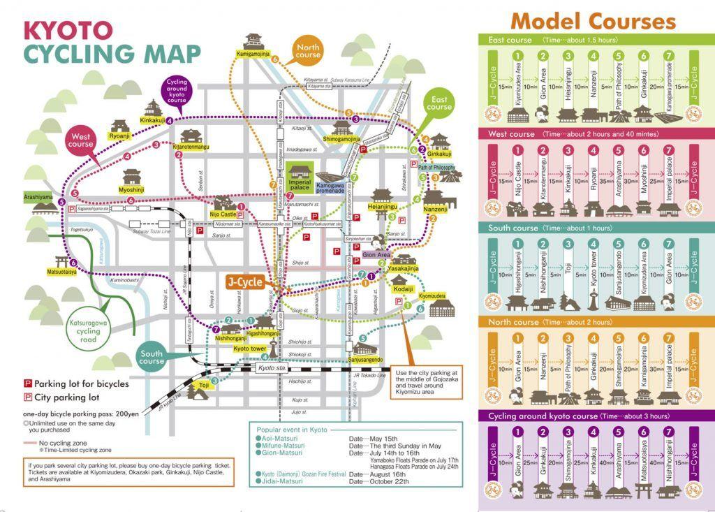 Transporte en Kioto - Rutas en bicicleta
