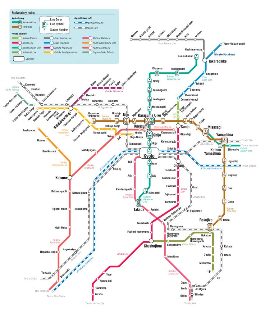 Transporte en Kioto - Tren y Metro