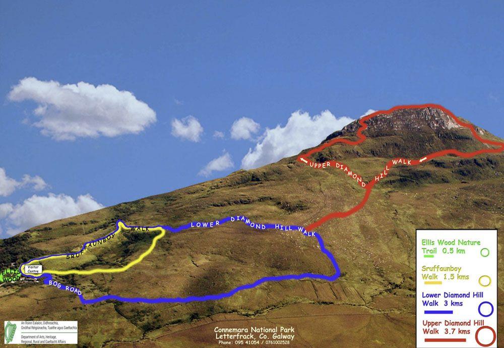 Quinta etapa de nuestra ruta por Irlanda: rutas por el Parque Nacional de Connemara
