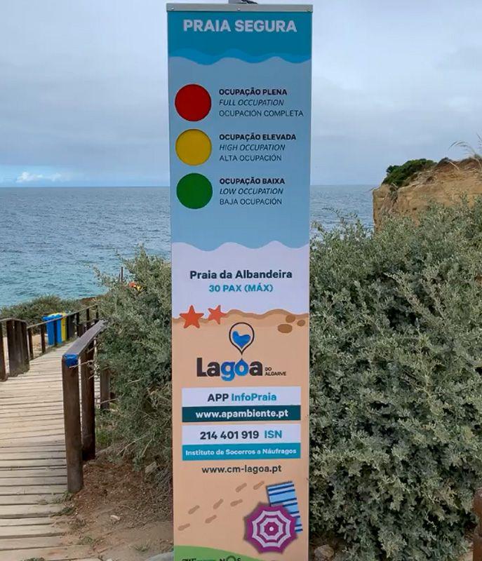 Viajar a Portugal en tiempos de COVID-19: Semáforo en las playas