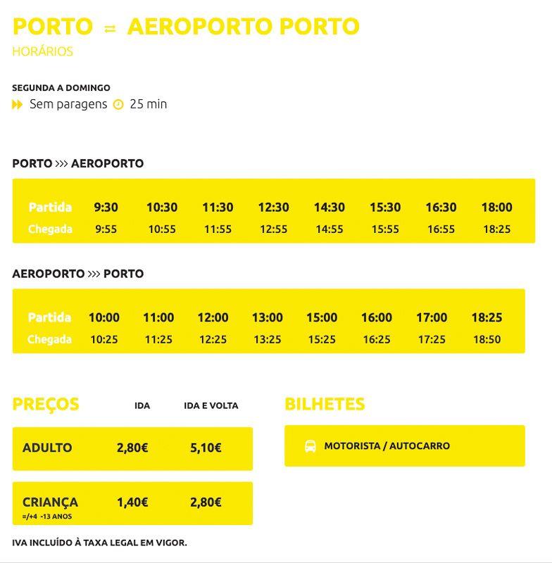 Cómo ir del aeropuerto de Oporto al centro de la ciudad: GetBus