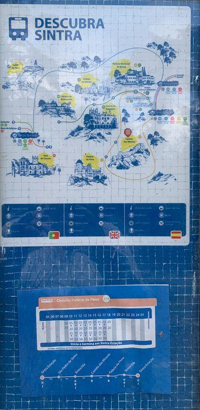 Guía de Sintra: cómo moverse por Sintra